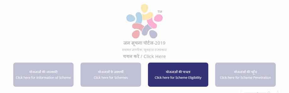 jan suchna scheme-eligibility