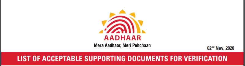 Aadhar-documents